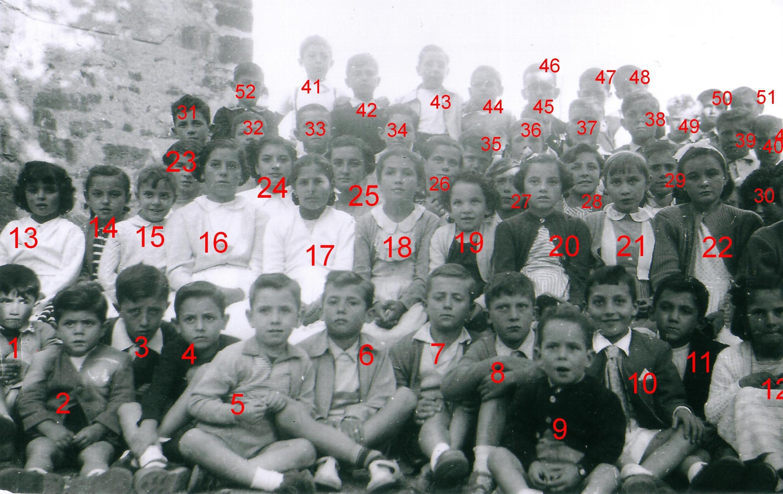 - ninosh1960numer